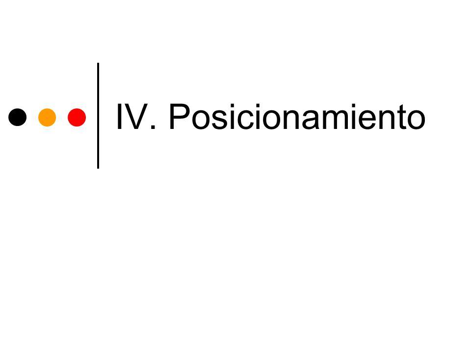 IV. Posicionamiento