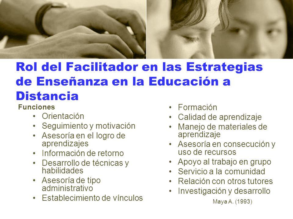 Rol del Facilitador en las Estrategias de Enseñanza en la Educación a Distancia Funciones Orientación Seguimiento y motivación Asesoría en el logro de