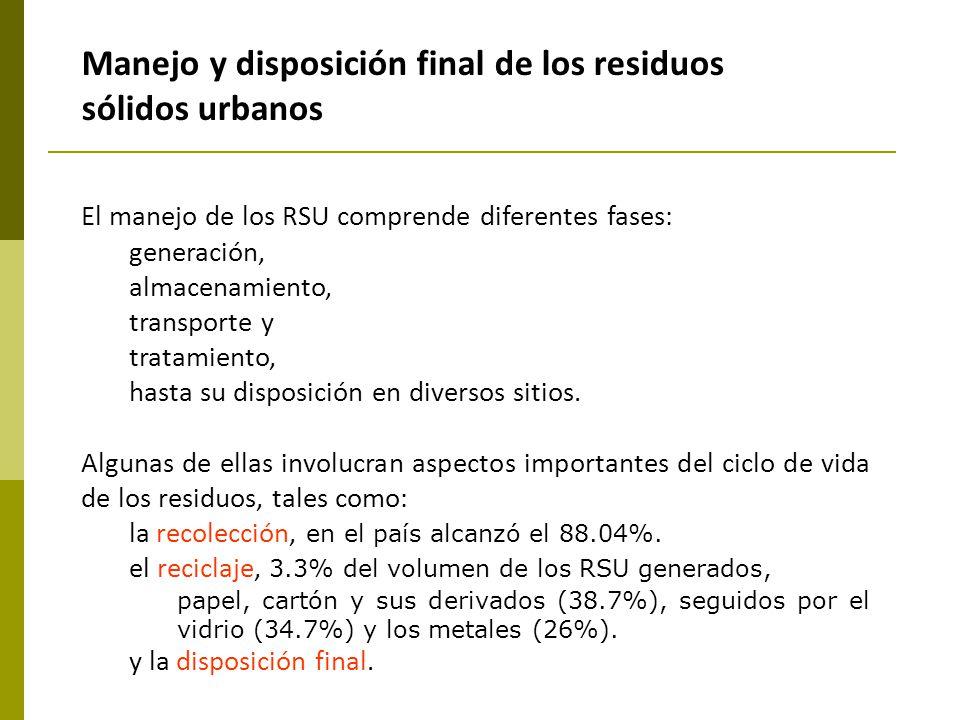 Manejo y disposición final de los residuos sólidos urbanos El manejo de los RSU comprende diferentes fases: generación, almacenamiento, transporte y t