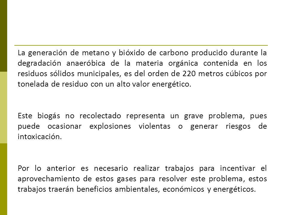 La generación de metano y bióxido de carbono producido durante la degradación anaeróbica de la materia orgánica contenida en los residuos sólidos muni