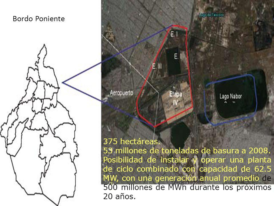 Bordo Poniente 375 hectáreas. 53 millones de toneladas de basura a 2008. Posibilidad de instalar y operar una planta de ciclo combinado con capacidad