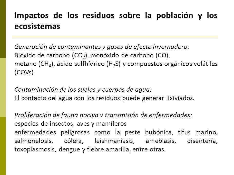 Impactos de los residuos sobre la población y los ecosistemas Generación de contaminantes y gases de efecto invernadero: Bióxido de carbono (CO 2 ), m