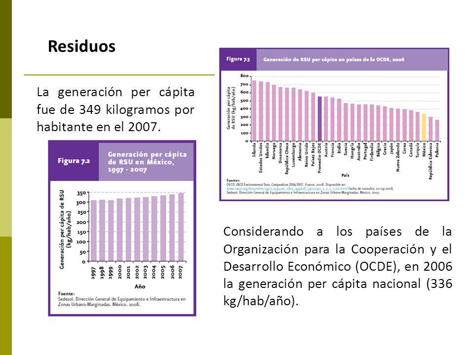 Considerando a los países de la Organización para la Cooperación y el Desarrollo Económico (OCDE), en 2006 la generación per cápita nacional (336 kg/h