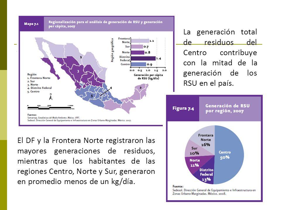 El DF y la Frontera Norte registraron las mayores generaciones de residuos, mientras que los habitantes de las regiones Centro, Norte y Sur, generaron