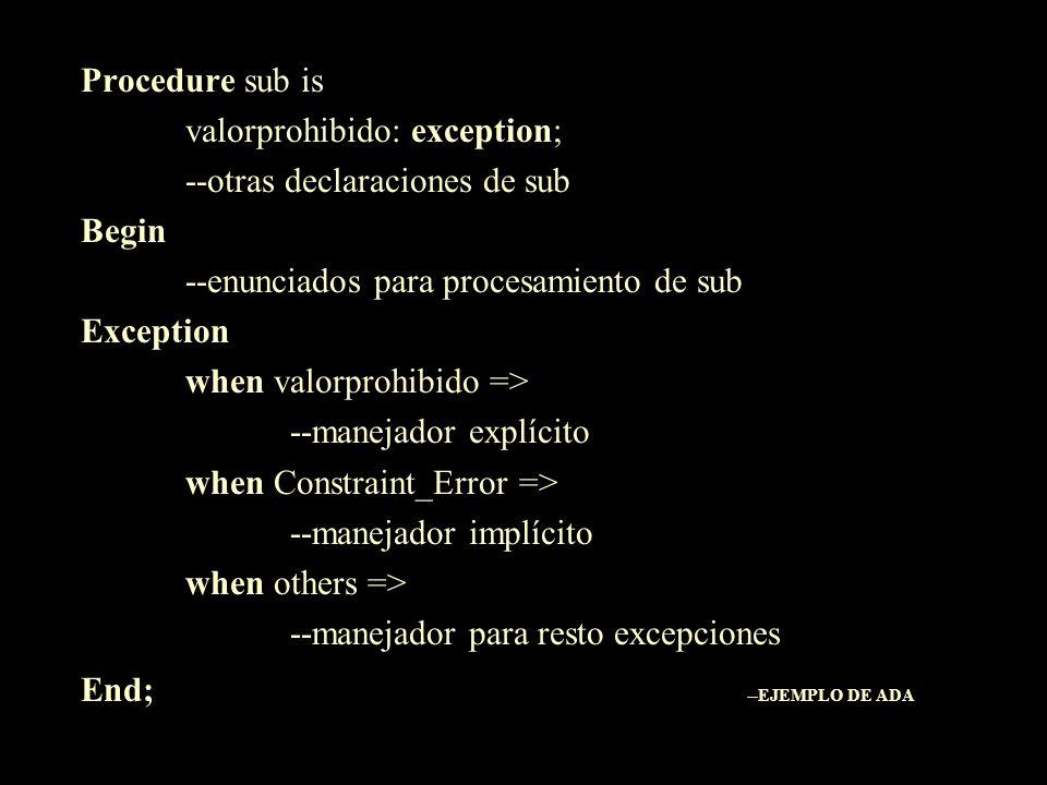 Procedure sub is valorprohibido: exception; --otras declaraciones de sub Begin --enunciados para procesamiento de sub Exception when valorprohibido =>