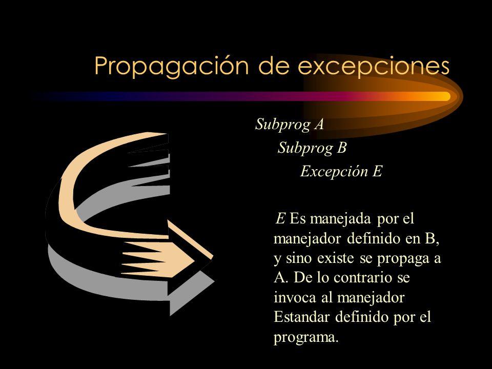 Propagación de excepciones Subprog A Subprog B Excepción E E Es manejada por el manejador definido en B, y sino existe se propaga a A. De lo contrario