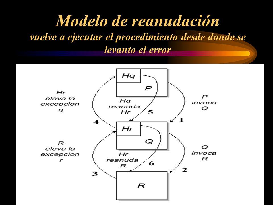 Modelo de reanudación vuelve a ejecutar el procedimiento desde donde se levanto el error
