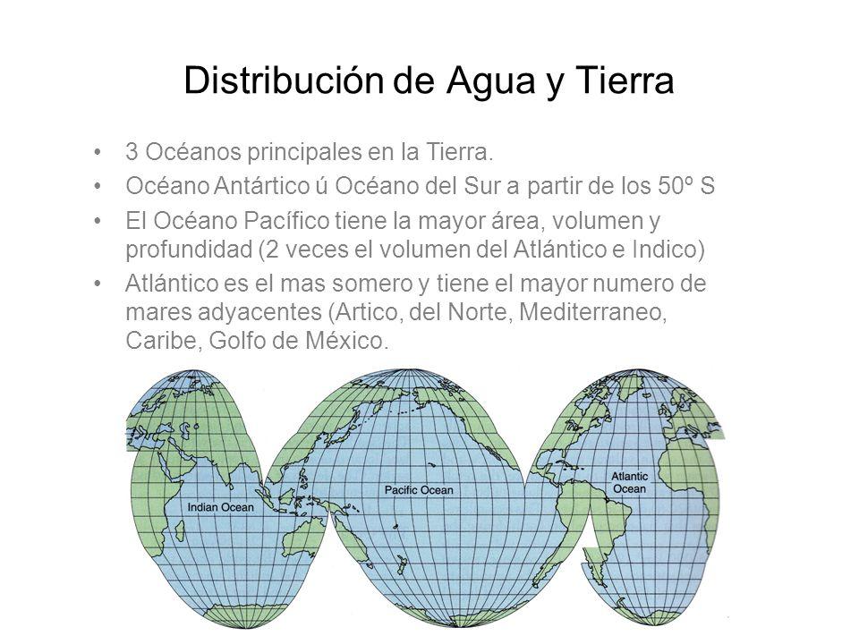 Distribución de Agua y Tierra 3 Océanos principales en la Tierra. Océano Antártico ú Océano del Sur a partir de los 50º S El Océano Pacífico tiene la
