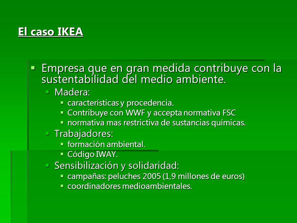 El caso IKEA Empresa que en gran medida contribuye con la sustentabilidad del medio ambiente. Empresa que en gran medida contribuye con la sustentabil
