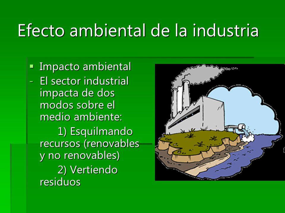 Efecto ambiental de la industria Impacto ambiental Impacto ambiental -El sector industrial impacta de dos modos sobre el medio ambiente: 1) Esquilmand