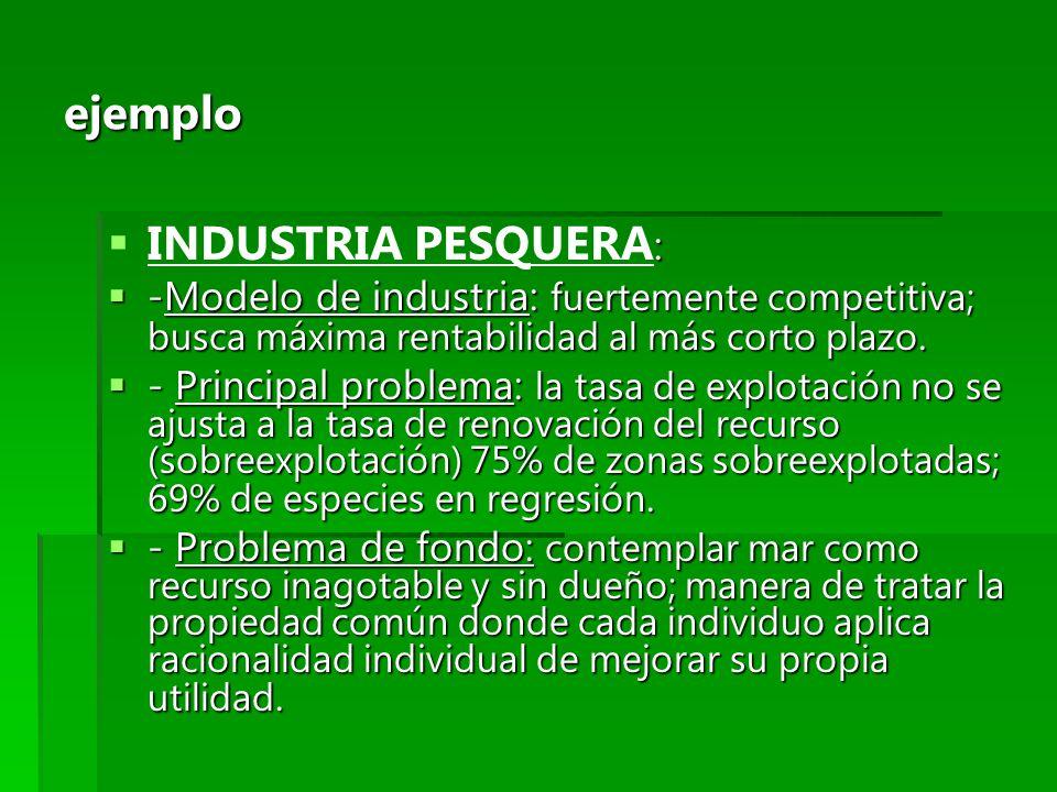 ejemplo : INDUSTRIA PESQUERA : -Modelo de industria: fuertemente competitiva; busca máxima rentabilidad al más corto plazo. -Modelo de industria: fuer