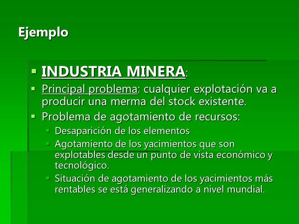 Ejemplo INDUSTRIA MINERA : INDUSTRIA MINERA : Principal problema: cualquier explotación va a producir una merma del stock existente. Principal problem