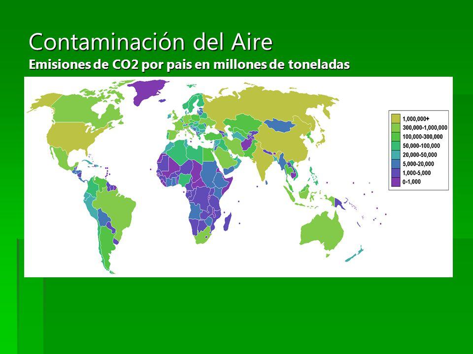 Contaminación del Aire Emisiones de CO2 por pais en millones de toneladas