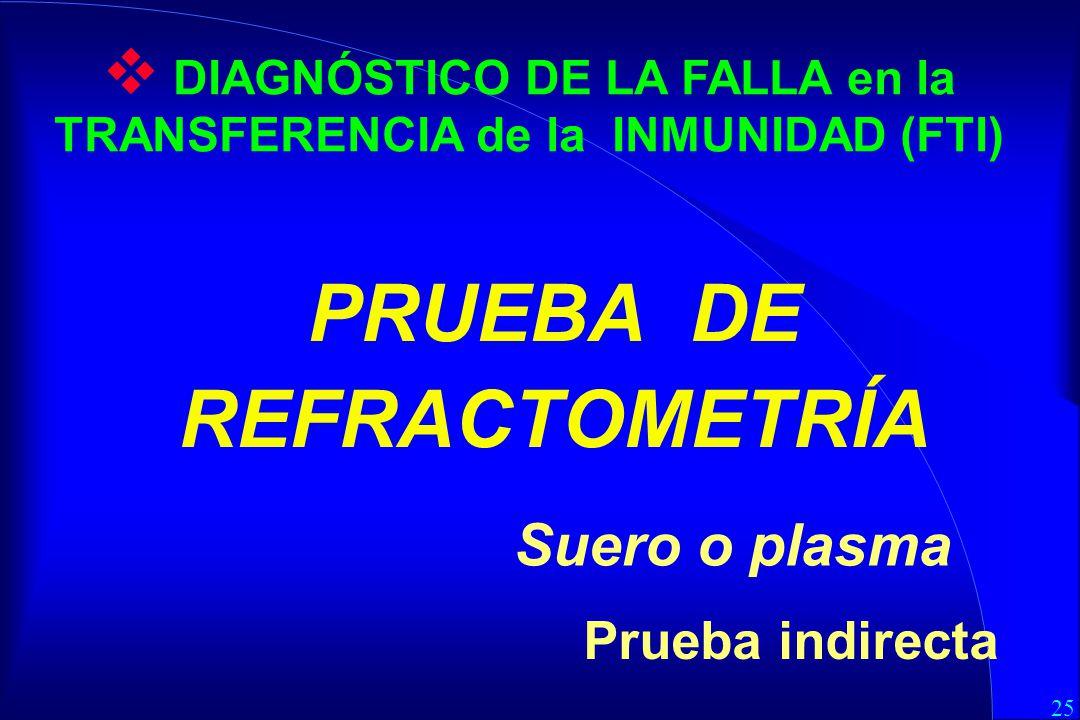 25 PRUEBA DE REFRACTOMETRÍA Prueba indirecta Suero o plasma DIAGNÓSTICO DE LA FALLA en la TRANSFERENCIA de la INMUNIDAD (FTI)