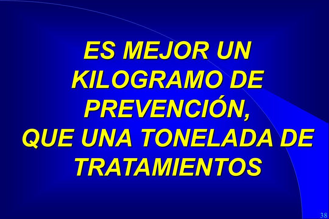 38 ES MEJOR UN KILOGRAMO DE PREVENCIÓN, QUE UNA TONELADA DE TRATAMIENTOS