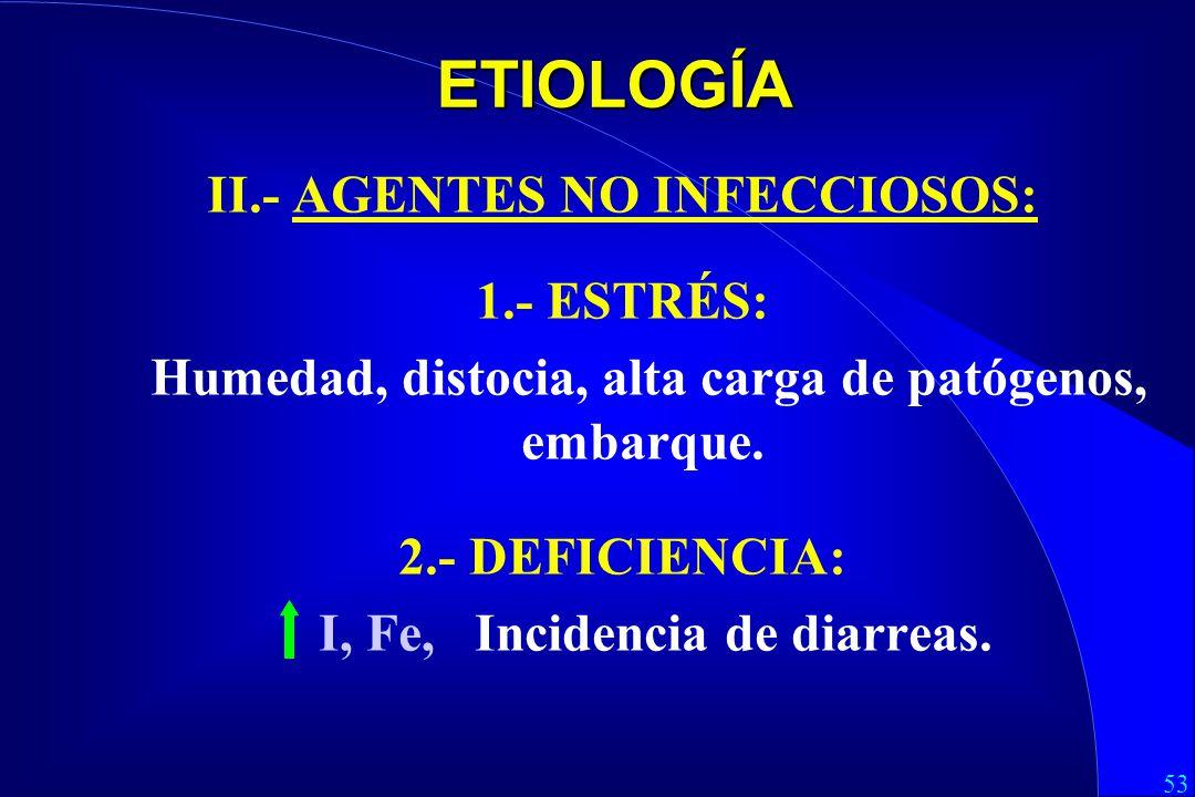53 II.- AGENTES NO INFECCIOSOS: 1.- ESTRÉS: Humedad, distocia, alta carga de patógenos, embarque.