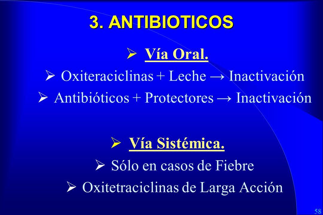 58 3.ANTIBIOTICOS Vía Oral.