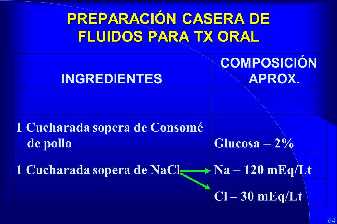 64 PREPARACIÓN CASERA DE FLUIDOS PARA TX ORAL INGREDIENTES COMPOSICIÓN APROX.
