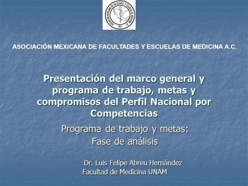 Presentación del marco general y programa de trabajo, metas y compromisos del Perfil Nacional por Competencias Programa de trabajo y metas: Fase de análisis Dr.