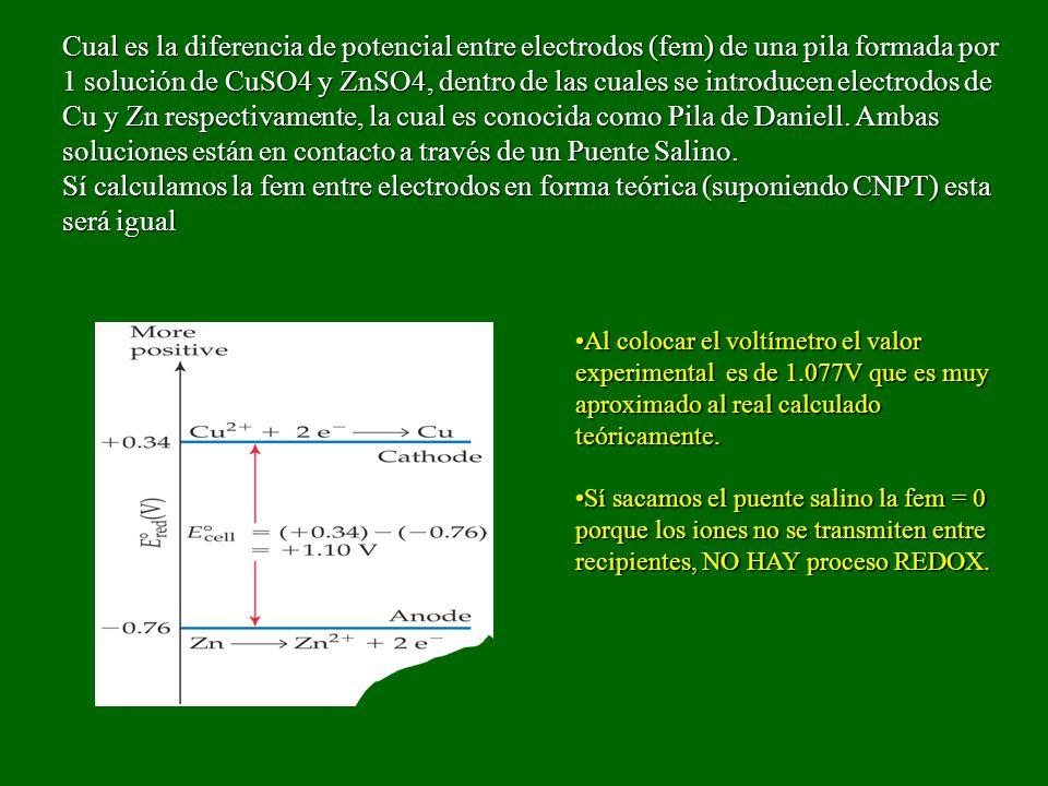 Cual es la diferencia de potencial entre electrodos (fem) de una pila formada por 1 solución de CuSO4 y ZnSO4, dentro de las cuales se introducen electrodos de Cu y Zn respectivamente, la cual es conocida como Pila de Daniell.