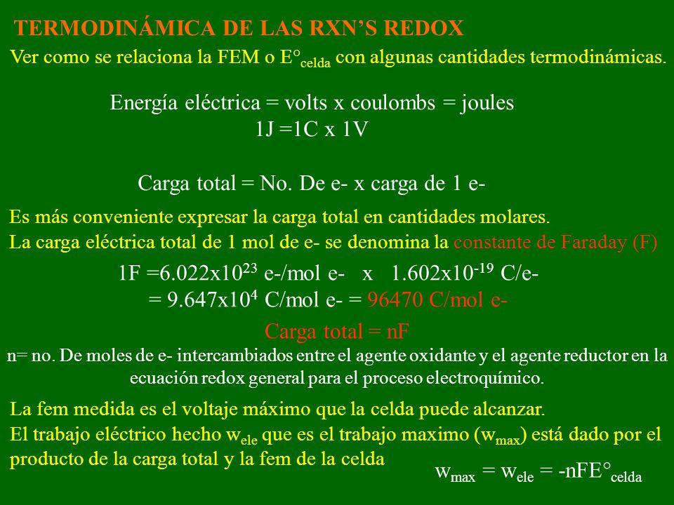 TERMODINÁMICA DE LAS RXNS REDOX Ver como se relaciona la FEM o E° celda con algunas cantidades termodinámicas. Energía eléctrica = volts x coulombs =