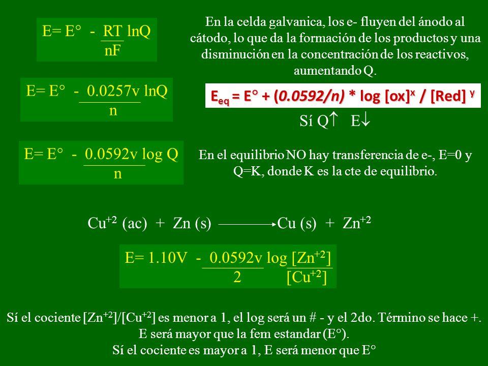 E eq = E + (0.0592/n) * log [ox] x / [Red] y E= E° - RT lnQ nF E= E° - 0.0257v lnQ n E= E° - 0.0592v log Q n En la celda galvanica, los e- fluyen del ánodo al cátodo, lo que da la formación de los productos y una disminución en la concentración de los reactivos, aumentando Q.