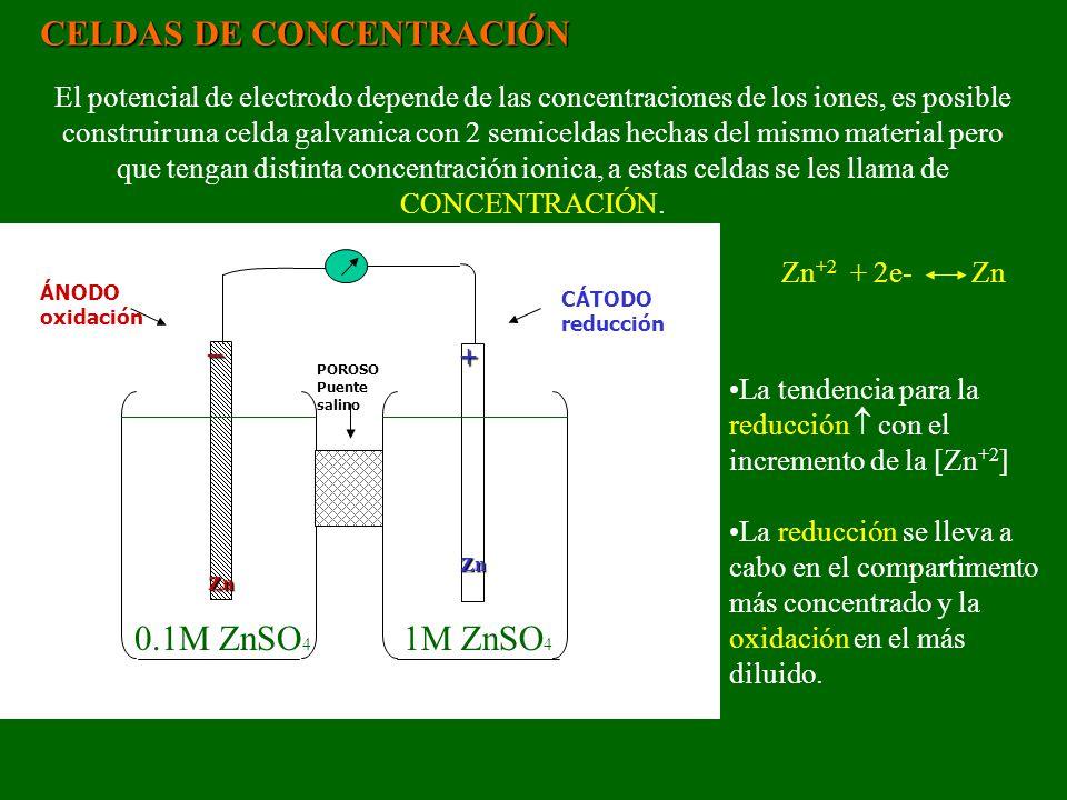 CELDAS DE CONCENTRACIÓN El potencial de electrodo depende de las concentraciones de los iones, es posible construir una celda galvanica con 2 semiceldas hechas del mismo material pero que tengan distinta concentración ionica, a estas celdas se les llama de CONCENTRACIÓN.