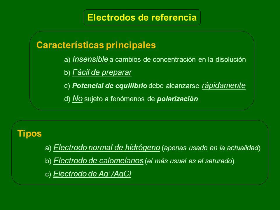 Electrodos de referencia Características principales a) Insensible a cambios de concentración en la disolución b) Fácil de preparar c) Potencial de equilibrio debe alcanzarse rápidamente d) No sujeto a fenómenos de polarización Tipos a) Electrodo normal de hidrógeno (apenas usado en la actualidad) b) Electrodo de calomelanos (el más usual es el saturado) c) Electrodo de Ag + /AgCl