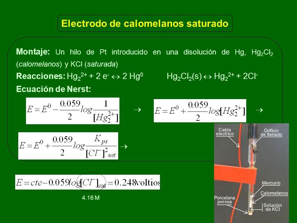 Electrodo de calomelanos saturado Montaje: Un hilo de Pt introducido en una disolución de Hg, Hg 2 Cl 2 (calomelanos) y KCl (saturada) Reacciones: Hg 2 2+ + 2 e - 2 Hg 0 Hg 2 Cl 2 (s) Hg 2 2+ + 2Cl - Ecuación de Nerst: 4.16 M