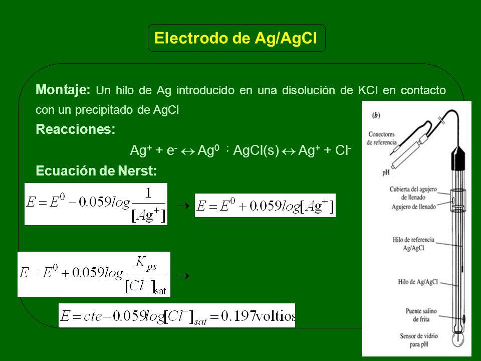Electrodo de Ag/AgCl Montaje: Un hilo de Ag introducido en una disolución de KCl en contacto con un precipitado de AgCl Reacciones: Ag + + e - Ag 0; AgCl(s) Ag + + Cl - Ecuación de Nerst: