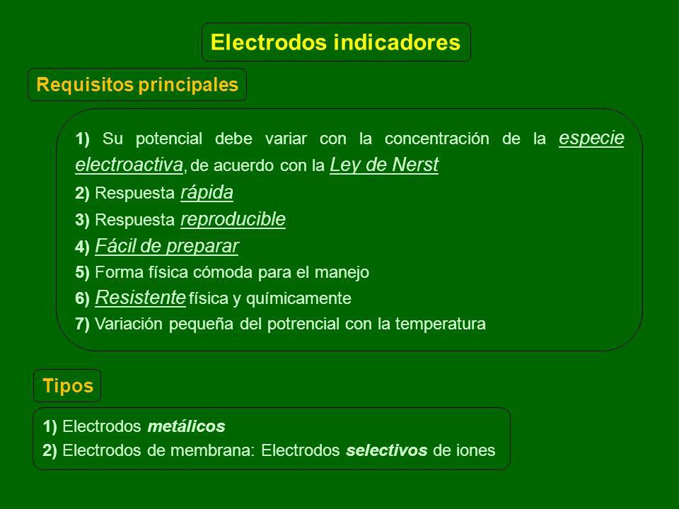 Requisitos principales 1) Su potencial debe variar con la concentración de la especie electroactiva, de acuerdo con la Ley de Nerst 2) Respuesta rápida 3) Respuesta reproducible 4) Fácil de preparar 5) Forma física cómoda para el manejo 6) Resistente física y químicamente 7) Variación pequeña del potrencial con la temperatura 1) Electrodos metálicos 2) Electrodos de membrana: Electrodos selectivos de iones Tipos Electrodos indicadores