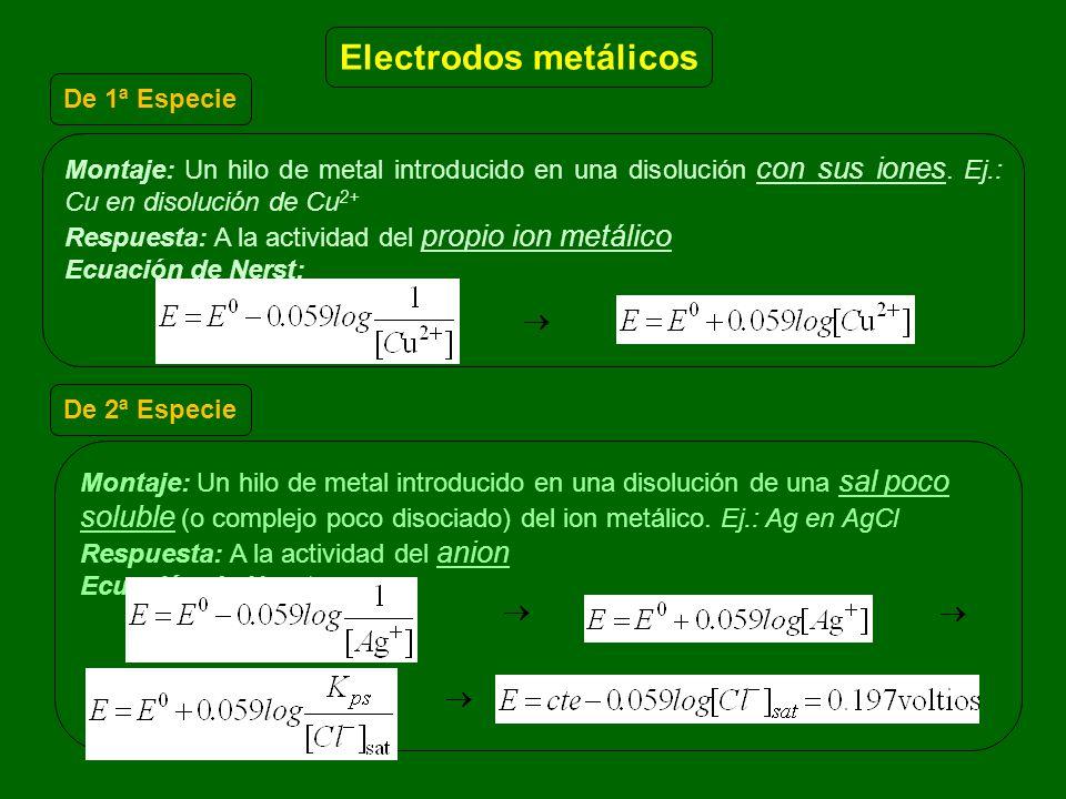 Montaje: Un hilo de metal introducido en una disolución de una sal poco soluble (o complejo poco disociado) del ion metálico.