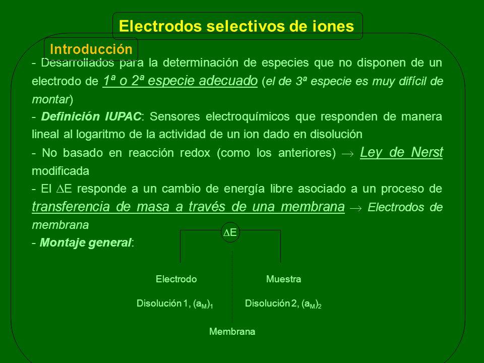 - Desarrollados para la determinación de especies que no disponen de un electrodo de 1ª o 2ª especie adecuado (el de 3ª especie es muy difícil de montar) - Definición IUPAC: Sensores electroquímicos que responden de manera lineal al logaritmo de la actividad de un ion dado en disolución - No basado en reacción redox (como los anteriores) Ley de Nerst modificada - El E responde a un cambio de energía libre asociado a un proceso de transferencia de masa a través de una membrana Electrodos de membrana - Montaje general: Introducción Electrodos selectivos de iones ElectrodoMuestra Disolución 1, (a M ) 1 Disolución 2, (a M ) 2 Membrana E