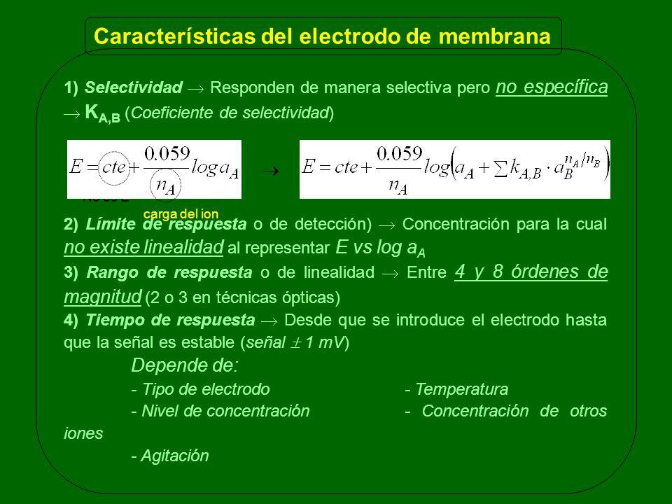 1) Selectividad Responden de manera selectiva pero no específica K A,B (Coeficiente de selectividad) 2) Límite de respuesta o de detección) Concentración para la cual no existe linealidad al representar E vs log a A 3) Rango de respuesta o de linealidad Entre 4 y 8 órdenes de magnitud (2 o 3 en técnicas ópticas) 4) Tiempo de respuesta Desde que se introduce el electrodo hasta que la señal es estable (señal 1 mV) Depende de: - Tipo de electrodo - Temperatura - Nivel de concentración - Concentración de otros iones - Agitación No es E 0 carga del ion Características del electrodo de membrana