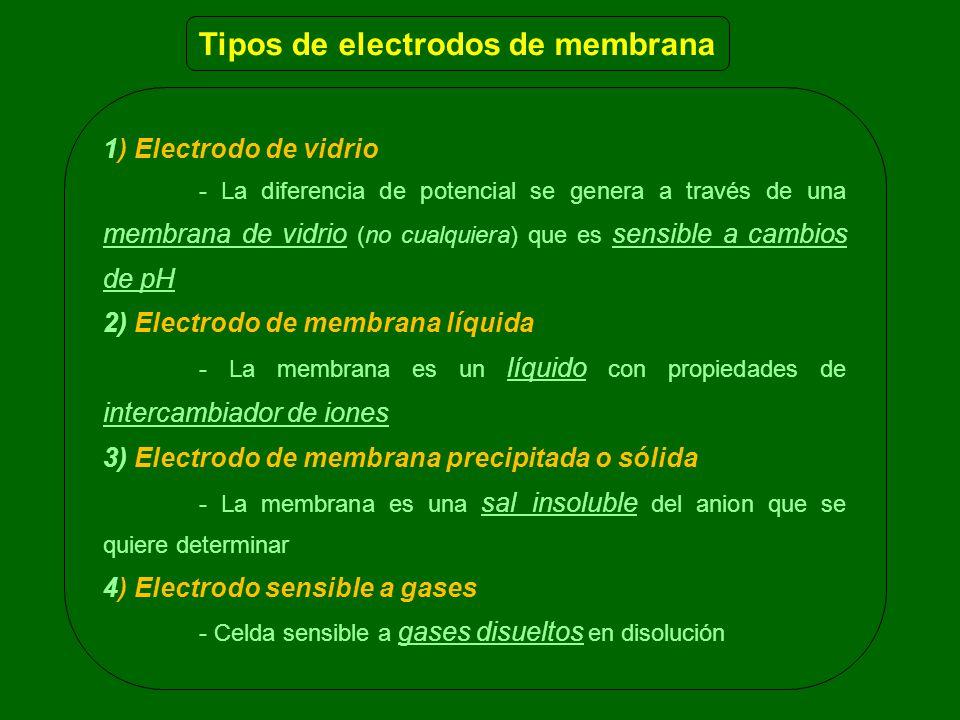 1) Electrodo de vidrio - La diferencia de potencial se genera a través de una membrana de vidrio (no cualquiera) que es sensible a cambios de pH 2) Electrodo de membrana líquida - La membrana es un líquido con propiedades de intercambiador de iones 3) Electrodo de membrana precipitada o sólida - La membrana es una sal insoluble del anion que se quiere determinar 4) Electrodo sensible a gases - Celda sensible a gases disueltos en disolución Tipos de electrodos de membrana
