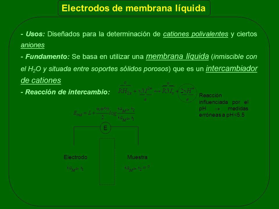 - Usos: Diseñados para la determinación de cationes polivalentes y ciertos aniones - Fundamento: Se basa en utilizar una membrana líquida (inmiscible con el H 2 O y situada entre soportes sólidos porosos) que es un intercambiador de cationes - Reacción de intercambio: Electrodos de membrana líquida ElectrodoMuestra E Reacción influenciada por el pH medidas erróneas a pH<5.5