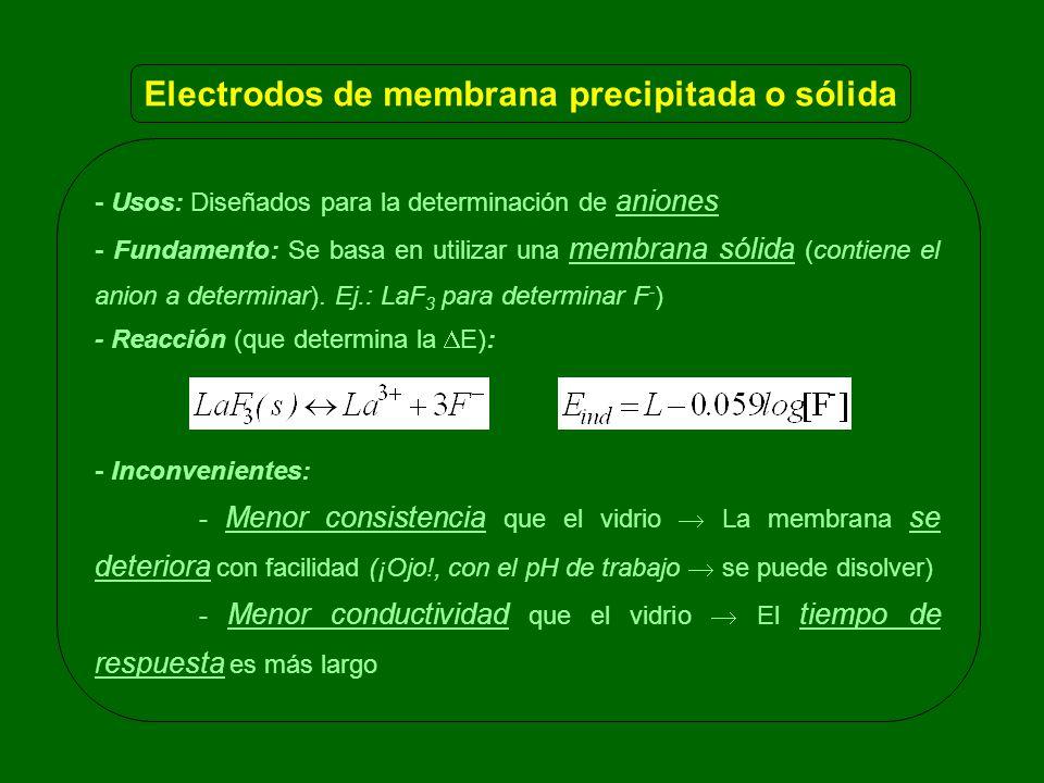 Electrodos de membrana precipitada o sólida - Usos: Diseñados para la determinación de aniones - Fundamento: Se basa en utilizar una membrana sólida (contiene el anion a determinar).