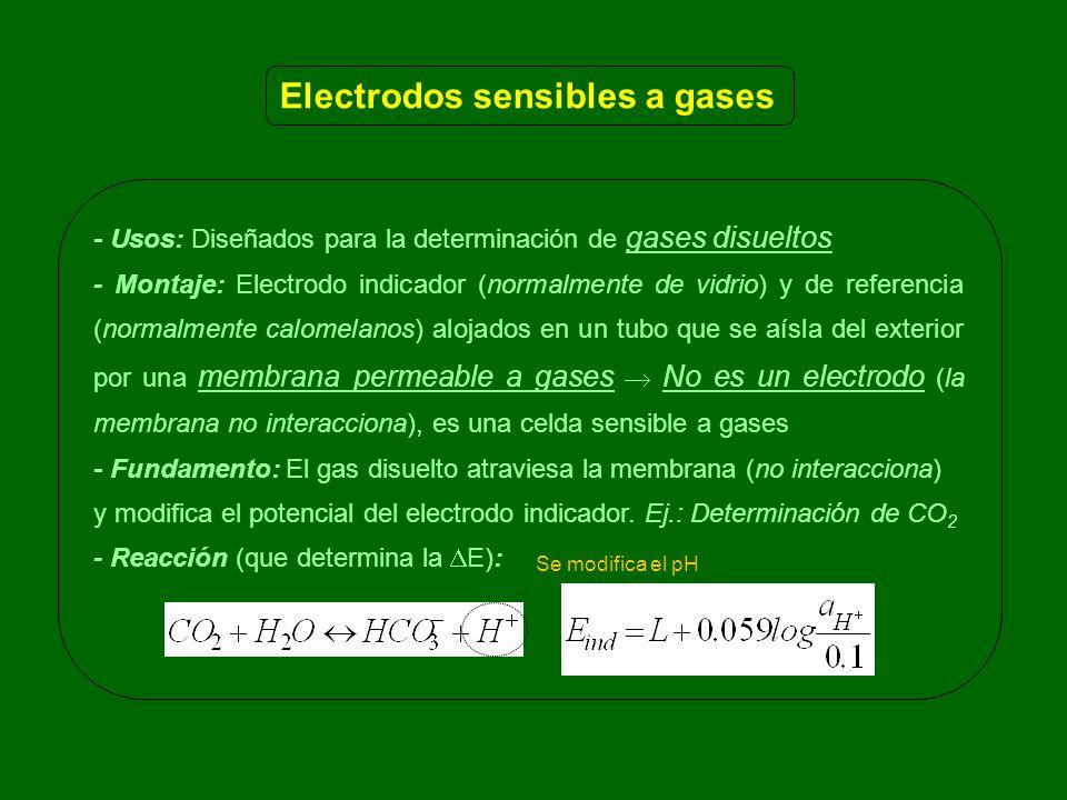 Electrodos sensibles a gases - Usos: Diseñados para la determinación de gases disueltos - Montaje: Electrodo indicador (normalmente de vidrio) y de referencia (normalmente calomelanos) alojados en un tubo que se aísla del exterior por una membrana permeable a gases No es un electrodo (la membrana no interacciona), es una celda sensible a gases - Fundamento: El gas disuelto atraviesa la membrana (no interacciona) y modifica el potencial del electrodo indicador.