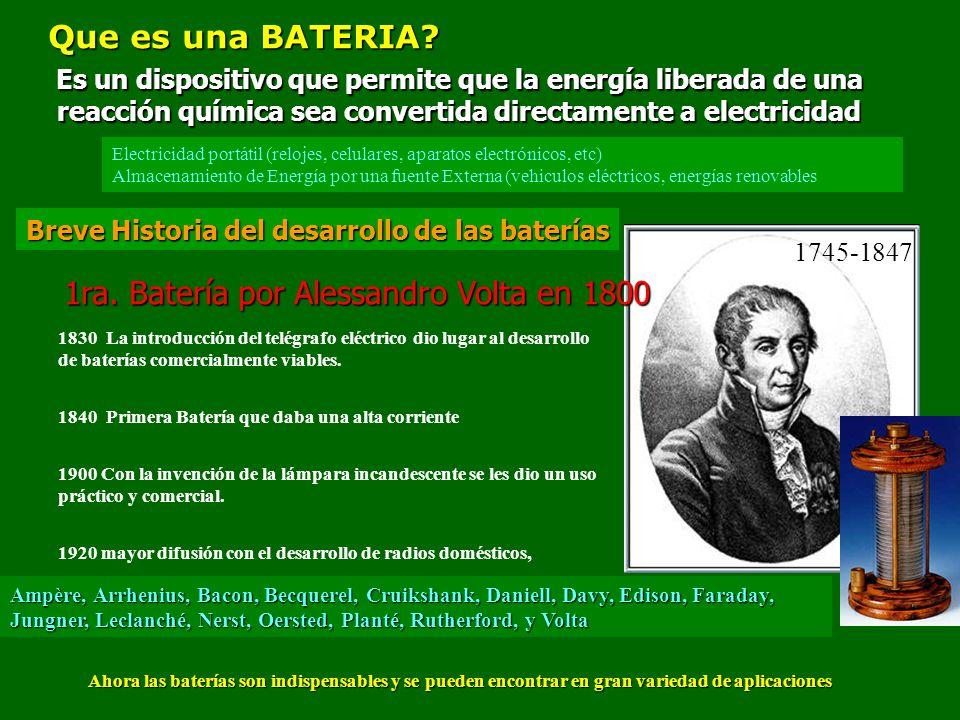 Que es una BATERIA? Es un dispositivo que permite que la energía liberada de una reacción química sea convertida directamente a electricidad Electrici