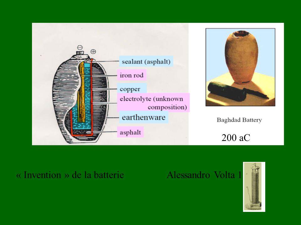 200 aC « Invention » de la batterieAlessandro Volta 1800