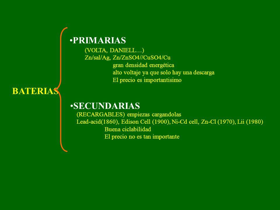 BATERIAS PRIMARIAS SECUNDARIAS (VOLTA, DANIELL…) Zn/sal/Ag, Zn/ZnSO4//CuSO4/Cu gran densidad energética alto voltaje ya que solo hay una descarga El precio es importantisimo (RECARGABLES) empiezas cargandolas Lead-acid(1860), Edison Cell (1900), Ni-Cd cell, Zn-Cl (1970), Lii (1980) Buena ciclabilidad El precio no es tan importante