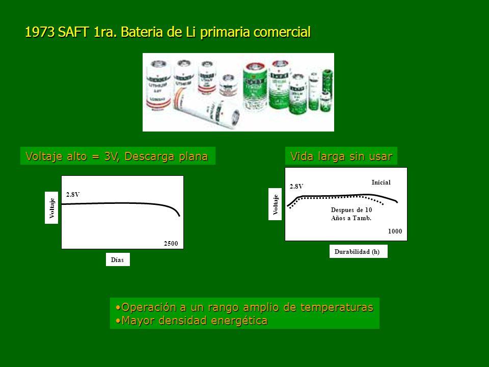 1973 SAFT 1ra. Bateria de Li primaria comercial Operación a un rango amplio de temperaturasOperación a un rango amplio de temperaturas Mayor densidad