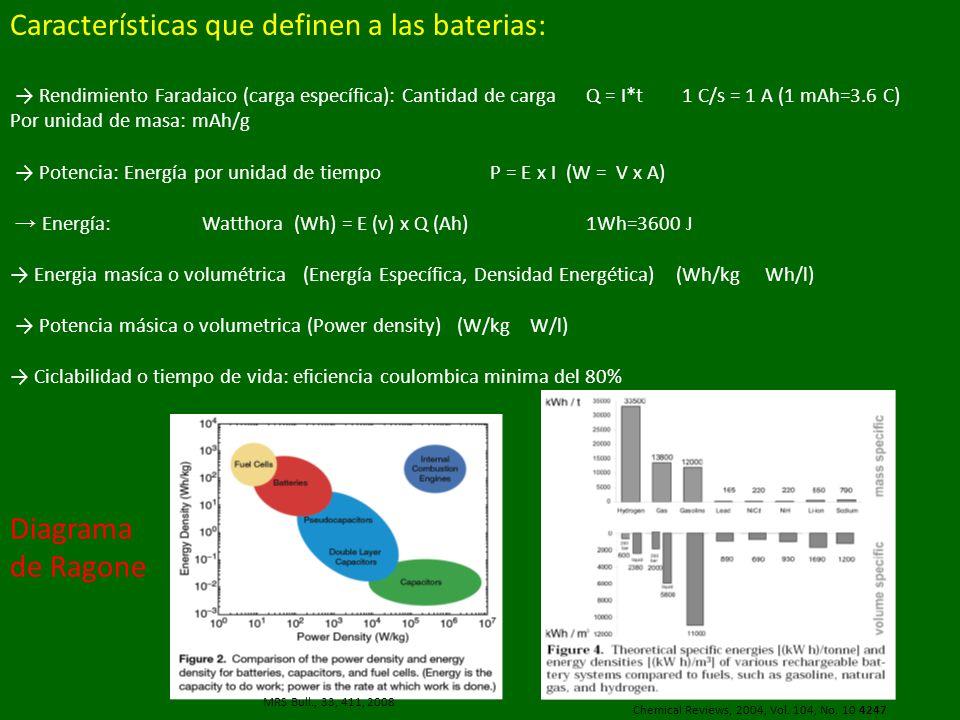 Características que definen a las baterias: Rendimiento Faradaico (carga específica): Cantidad de cargaQ = I*t 1 C/s = 1 A (1 mAh=3.6 C) Por unidad de masa: mAh/g Potencia: Energía por unidad de tiempoP = E x I (W = V x A) Energía:Watthora (Wh) = E (v) x Q (Ah)1Wh=3600 J Energia masíca o volumétrica (Energía Específica, Densidad Energética) (Wh/kg Wh/l) Potencia másica o volumetrica (Power density) (W/kg W/l) Ciclabilidad o tiempo de vida: eficiencia coulombica minima del 80% Diagrama de Ragone MRS Bull., 33, 411, 2008 Chemical Reviews, 2004, Vol.