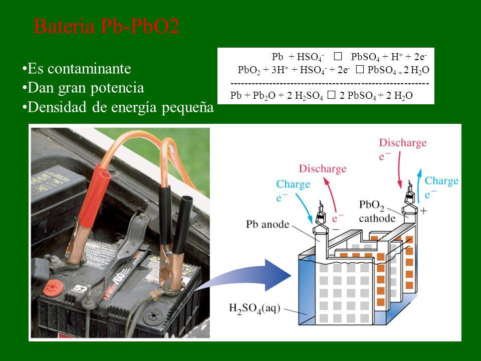 Pb + HSO 4 - PbSO 4 + H + + 2e - PbO 2 + 3H + + HSO 4 - + 2e - PbSO 4 + 2 H 2 O -------------------------------------------------------- Pb + Pb 2 O + 2 H 2 SO 4 2 PbSO 4 + 2 H 2 O Bateria Pb-PbO2 Es contaminante Dan gran potencia Densidad de energía pequeña