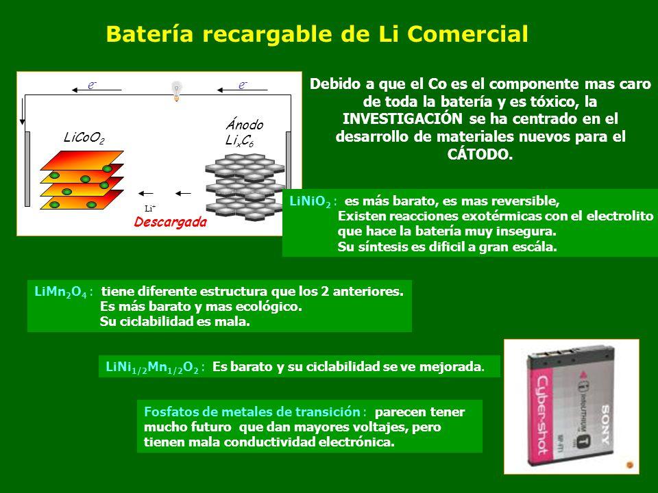 Batería recargable de Li Comercial Li + Descargada e-e- e-e- LiCoO 2 Ánodo Li x C 6 Debido a que el Co es el componente mas caro de toda la batería y es tóxico, la INVESTIGACIÓN se ha centrado en el desarrollo de materiales nuevos para el CÁTODO.