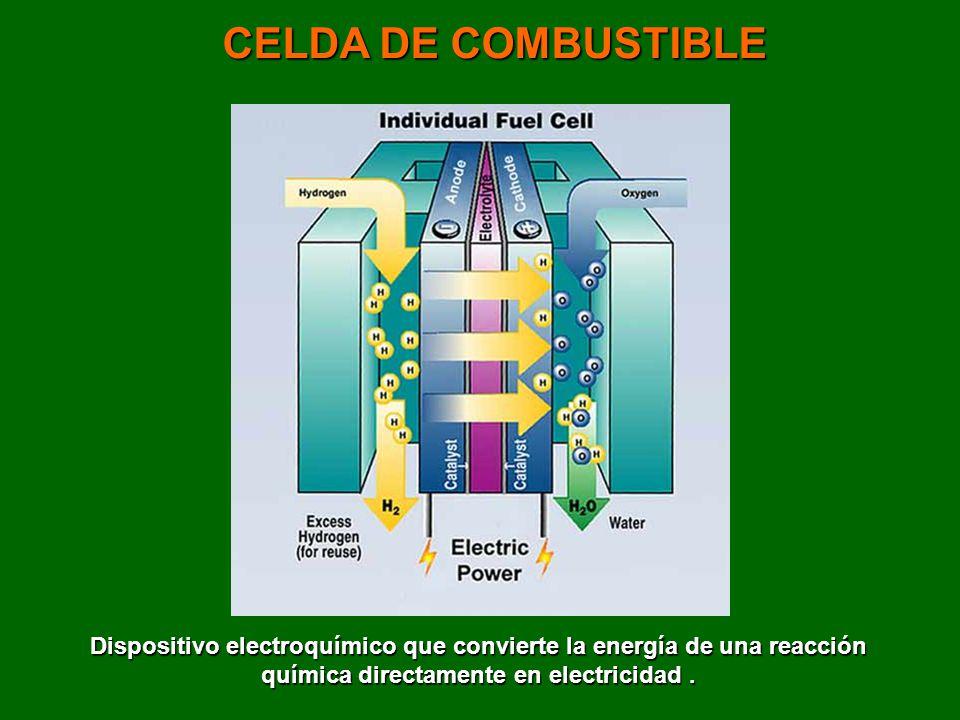 CELDA DE COMBUSTIBLE Dispositivo electroquímico que convierte la energía de una reacción química directamente en electricidad.