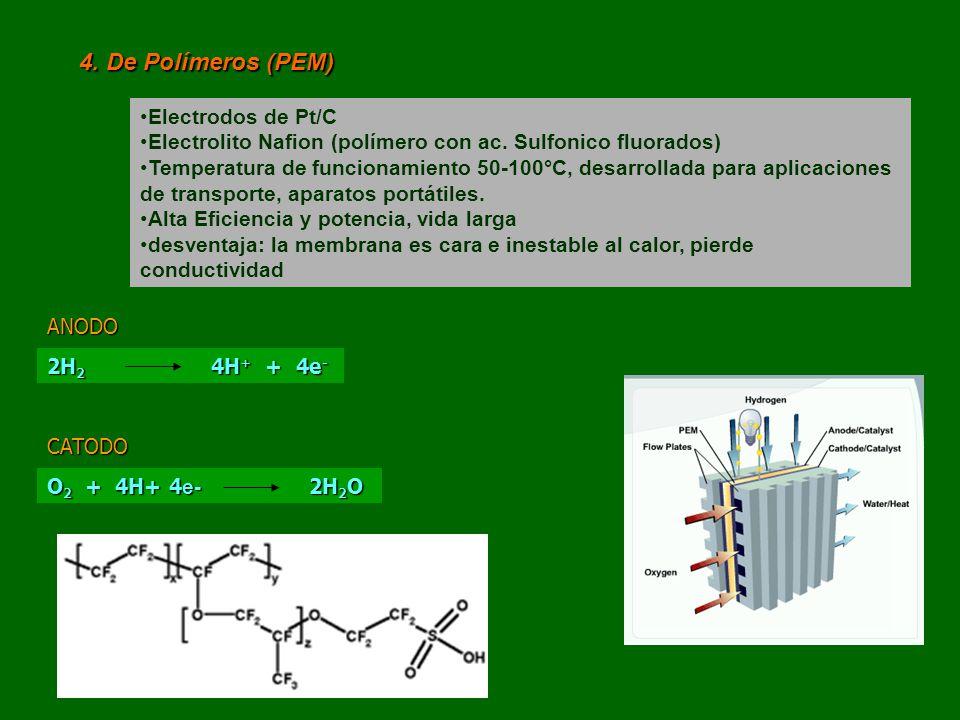 4. De Polímeros (PEM) Electrodos de Pt/C Electrolito Nafion (polímero con ac. Sulfonico fluorados) Temperatura de funcionamiento 50-100°C, desarrollad