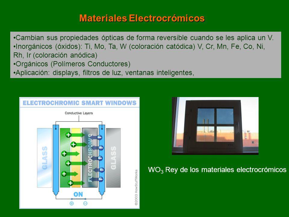 Materiales Electrocrómicos Cambian sus propiedades ópticas de forma reversible cuando se les aplica un V. Inorgánicos (óxidos): Ti, Mo, Ta, W (colorac