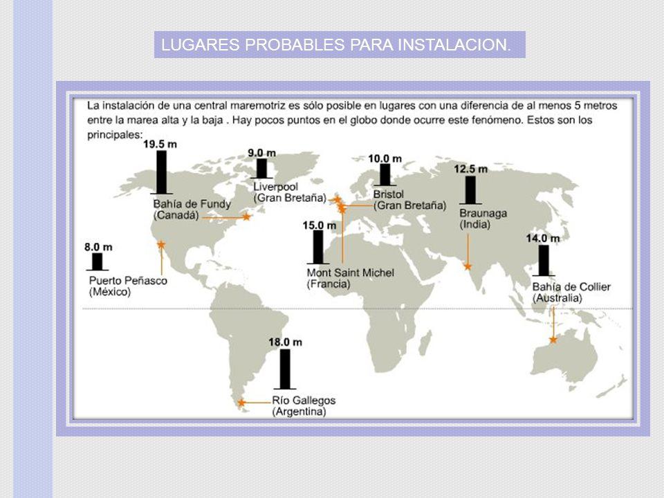 LUGARES PROBABLES PARA INSTALACION.