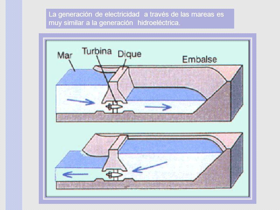 La generación de electricidad a través de las mareas es muy similar a la generación hidroeléctrica.